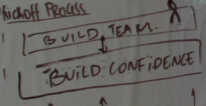 BuildConfidence