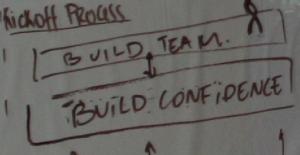 BuildConfidence