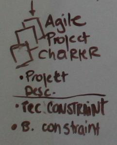 ProjectCharter