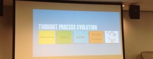 Agile Innovation, AgilityFeat